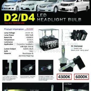 Saxo D2D4 LED Headlight Bulb